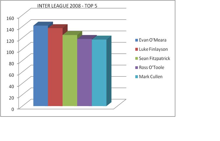 inter-league-2008.png