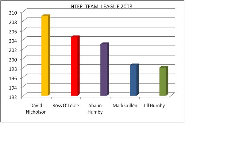 inter-team-league.png