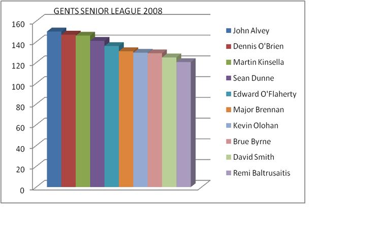 gents-league-2008.png